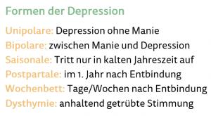 Depression Übersicht