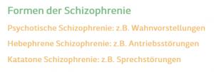 schizophren sein