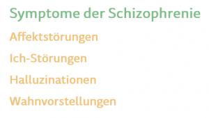 Anzeichen Schizophrenie