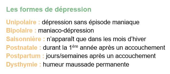 Les formes de dépression